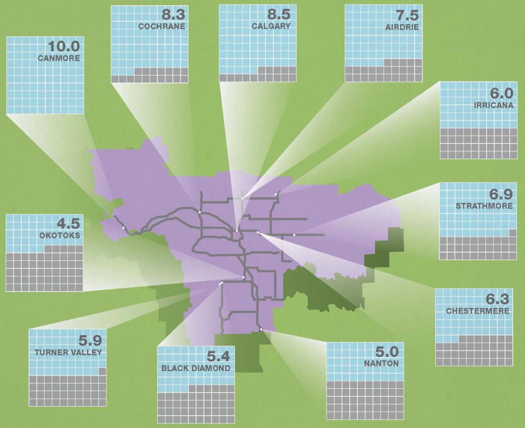 indicator MAPS